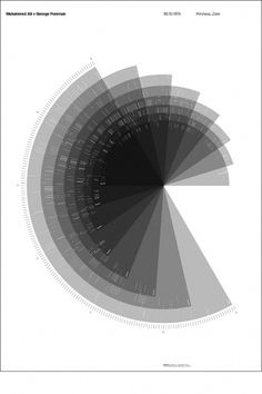 Blanka || Supersize #blackwhite #time #mono #infographic #data visualization