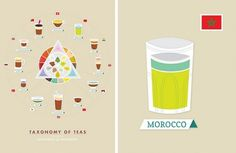 Colossal | art + design | Page 3 #infographic #design #tea