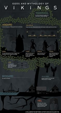 Gods and Mythology of Vikings #vikings #infographics