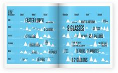 #infographic http://theofficeof.feltron.com/Print-Magazine