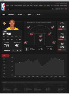 NBA .com Concept UI Design ( Personal Project ) on Behance #information #ui #data #sports #web #basketball