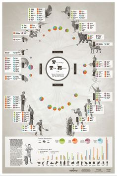 We Love Infographics — Taxonomy of Team Names by Infojocks