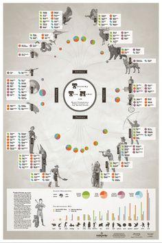 We Love Infographics — Taxonomy of Team Names byInfojocks