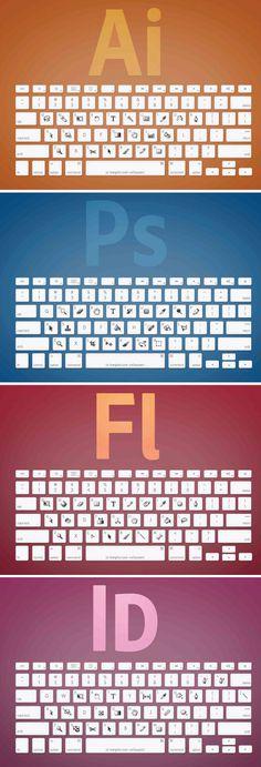 adobe illustrator keyboard shortcuts #adobe