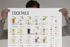 thumbs_1.png (680×453) #cocktails #poster