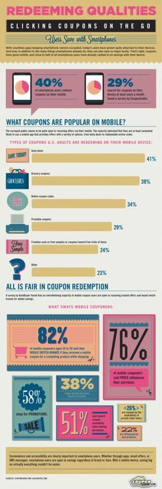 Infographic: Redeeming Qualities of Mobile Coupons #tech #shopping #coupons #infographic #mobile