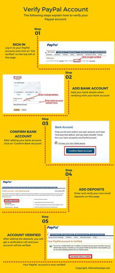 how to verify paypal account? a #stepbystep #instructographics #diy #howto #infographics #verify_paypal #verifpaypalaccount