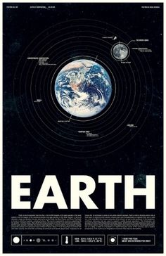 Earth - Under the Milky Way - Ross Berens #typography #posters #earth #space #planets #typog