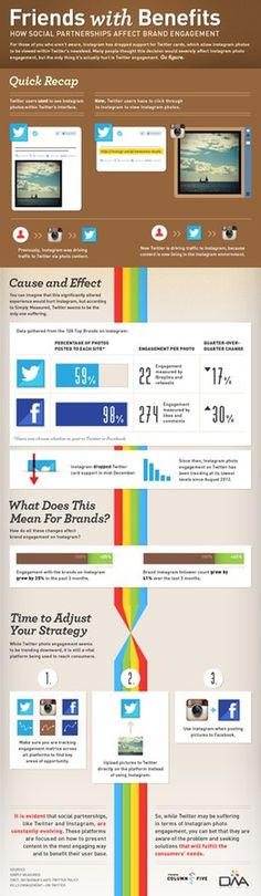 Friends with benefits infographic #facebook #twitter #tech #instagram