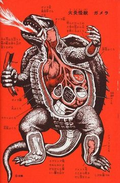 huntinglodge.no » Anatomical Diagrams of Mythical Japanese Monsters #type #print #poster