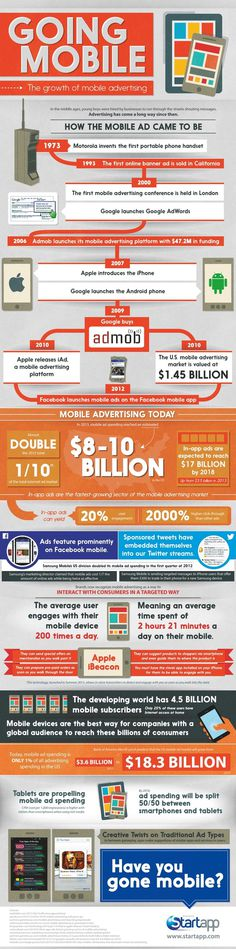 The Growth of Mobile Advertising #infographic