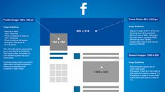 Common Visual content mistakes web and graphic designers commit that are found in Facebook.