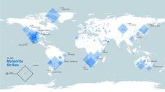 Meteorite Strikes, Processing, data visualization
