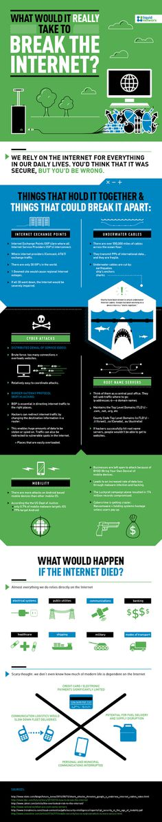 Sharks aren't the only threat the #internet faces. Learn what it would take to break the internet from this infographic.