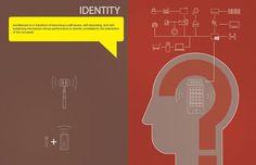 Identity : Arthur Badalian #infographic #badalian #identity #architecture #arthur