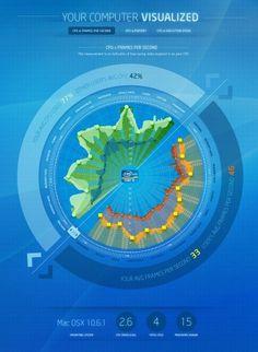 Ben Cline // Creative Direction & Design #digital #data #web #visualization
