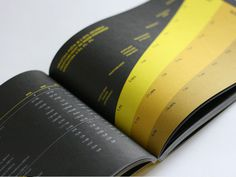 Croatian Post Progress Report 2011 on the Behance Network #print