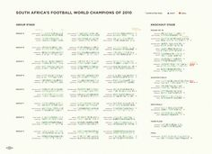 world-cup-infographic_8-1_xlarge_o.gif (2048×1491) #infographic #data #football #info