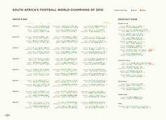 world-cup-infographic_8-1_xlarge_o.gif (2048×1491)