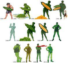 #GreenGiant #green #giant #logo #timeline #graphic #design #branding #corn #bean #pea