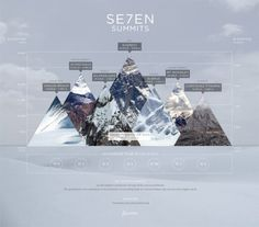 7 summits #dataviz #design #graphic