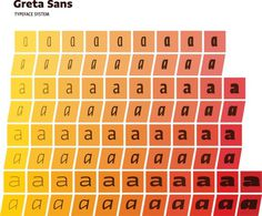 Greta Sans on the Behance Network #weights #family