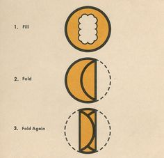 Crepe_4.jpg (600×580) #infographic #art #diagram