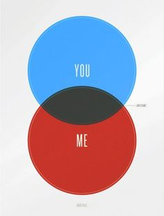 00ONE | YOU + ME #diagram #graphic #illustration #info #poster