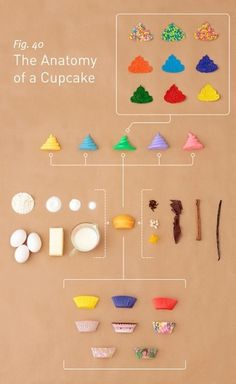 Black*Eiffel: The Anatomy of a Cupcake... #cupcakes #photo #cuisine