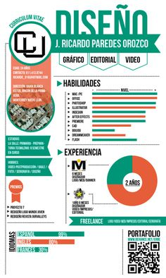 MY OWN PROMOTION PROJECT / IN PROGRESS #resueme #mexico #infographic #design #graphic #resume #new