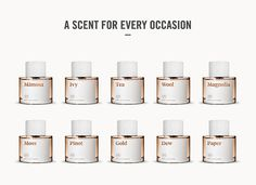 10 fragrances for women.