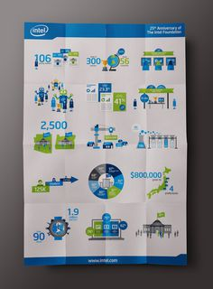 Intel Foundation 25th Anniversary // Infographics on Behance