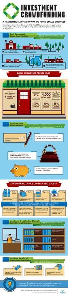 Investment Crowdfunding Infographic | iCrowd #investment #infographics #crowdfunding #business