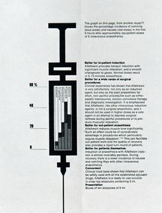 Garry Emery, 1978 #infographic #syringe