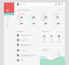 Minimal Dashboard #dashboard #web #minimal #clean