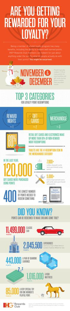 IHG Rewards Infographic #infographic #illustration