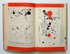 FFFFOUND! | Flickr Photo Download: Willard Cope Brinton – Graphic Presentation /_31 #orange #graphic #book #black #dots #maps
