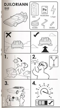 59ae96728e04f49c9e149e3e6ba00682.jpg (600×1076) #movie #manuals #icons #symbols #the #back #ikea #movies #future #to