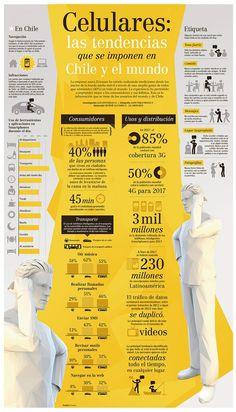 Cell phones, infographic by Juan Pablo Bravo