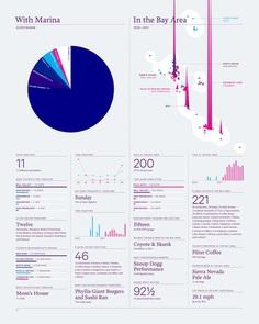Feltron: 2011 Annual Report
