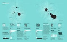 AR 2012 #design #graphic #inforgraphics