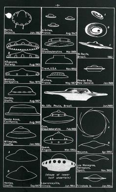 All sizes | UFO Sightings Chart | Flickr - Photo Sharing! #white #chart #black #illustration #ufo