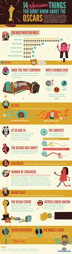 Awesome Facts About The Oscars #infographics #movies #awards #oscars
