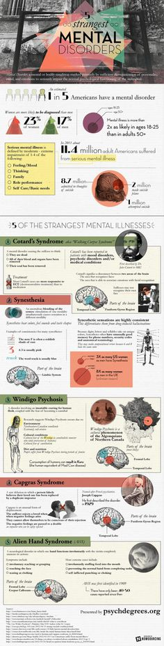 5 Strangest Mental Disorders #infographic