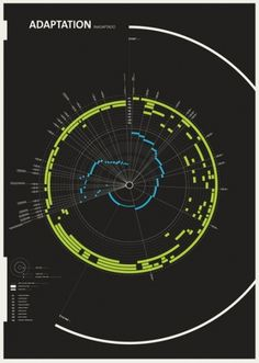 50 great examples of infographics Â« Blog of Francesco Mugnai #infographics #illustration