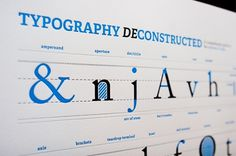 Typography Deconstruction Letterpress Poster | Typography Deconstructed
