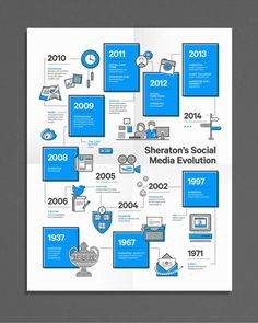 Social Media Command Center Infographics #aol #timeline #instagram #infographics #youtube #social #media #friendster #people #facebook #illustration #email #google #clock #layout #typewriter #typography