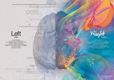Mercedes Benz – Left Brain vs. Right Brain Advertising | Fuel Your Creativity #advertising #brain #mercedes #left #right