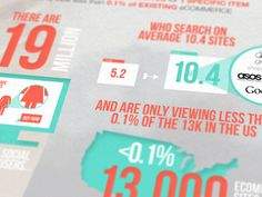 Fashion house Info graphics
