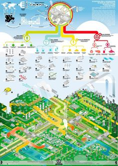 A Walking City for the 21st Century #architecture #energy